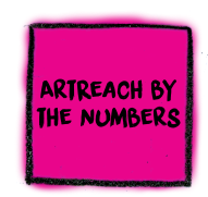 ArtReach by the Numbers