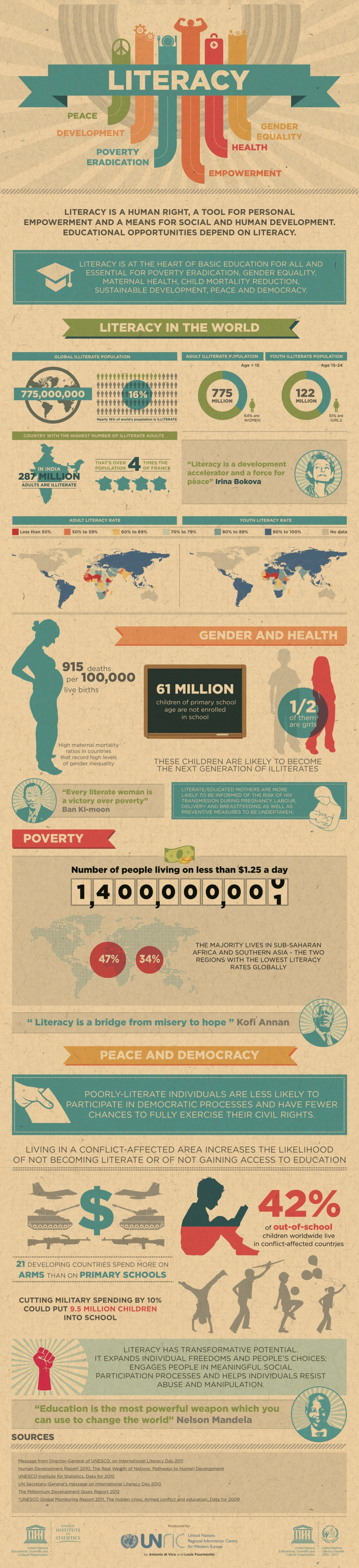 literacy-peace-infographic-final-en.jpg